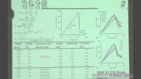 基于颗粒流法的节理岩体力学特征研究_张亚兵教授