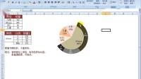 Excel图表的推陈出新