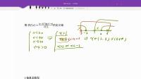 高中数学必修1:重点知识点讲解函数梳理