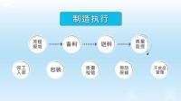 台达营运管理解决方案 – MES制造执行系统