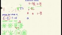 AP物理C 电磁学 2 电场 electric field .mp4