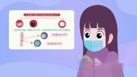 个人如何做好新冠病毒防护