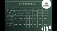 【英语梦工厂知识胶囊】名词性物主代词