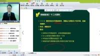 【希赛网】PMP新增必考内容-敏捷项目管理基本知识普及-02