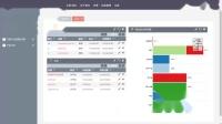 SuiteCRM用户界面导航元素视频教程