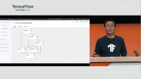 TFX: Production ML with TensorFlow in 2020 (TF Dev