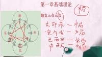 曾氏易学择吉学讲义第2集基础理论.mp4