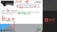 高考复习系列     气体状态方程1