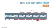 2.一起认识LIOB-IO模块