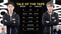 CC大师杯 S3 魔兽争霸Ⅲ决赛 Moon vs LawLiet 让二追三 2020.6.13