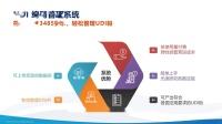 UDI 国际法规及编码管理系统介绍