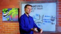 脚上有关肝脏的9大症状 (by Dr.Berg)