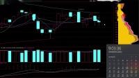 2021-05-08股市正能量炒股知识精选:坚定看好这种形态的股票!