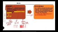 2021 第01章 信息系统和管理 第2、3、4节