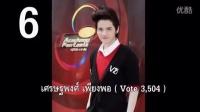 泰国二十五大可爱男星——泰粉个人评选