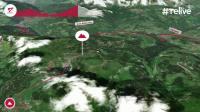 TIME - 2018年法国MEGEVE MONT BLANC公路车赛PARCOURS PICCOLOFONDO路程