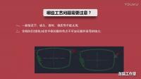 第一期 金属眼镜的生产流程和眼镜工艺问题