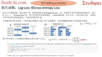 Python 机器学习 第二十一课  SKLearn分类器评估标准4-各种分类损失函数