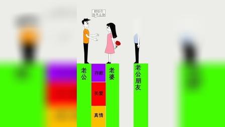 情感动画:找个耐不住寂寞的老婆,小心头上长草!