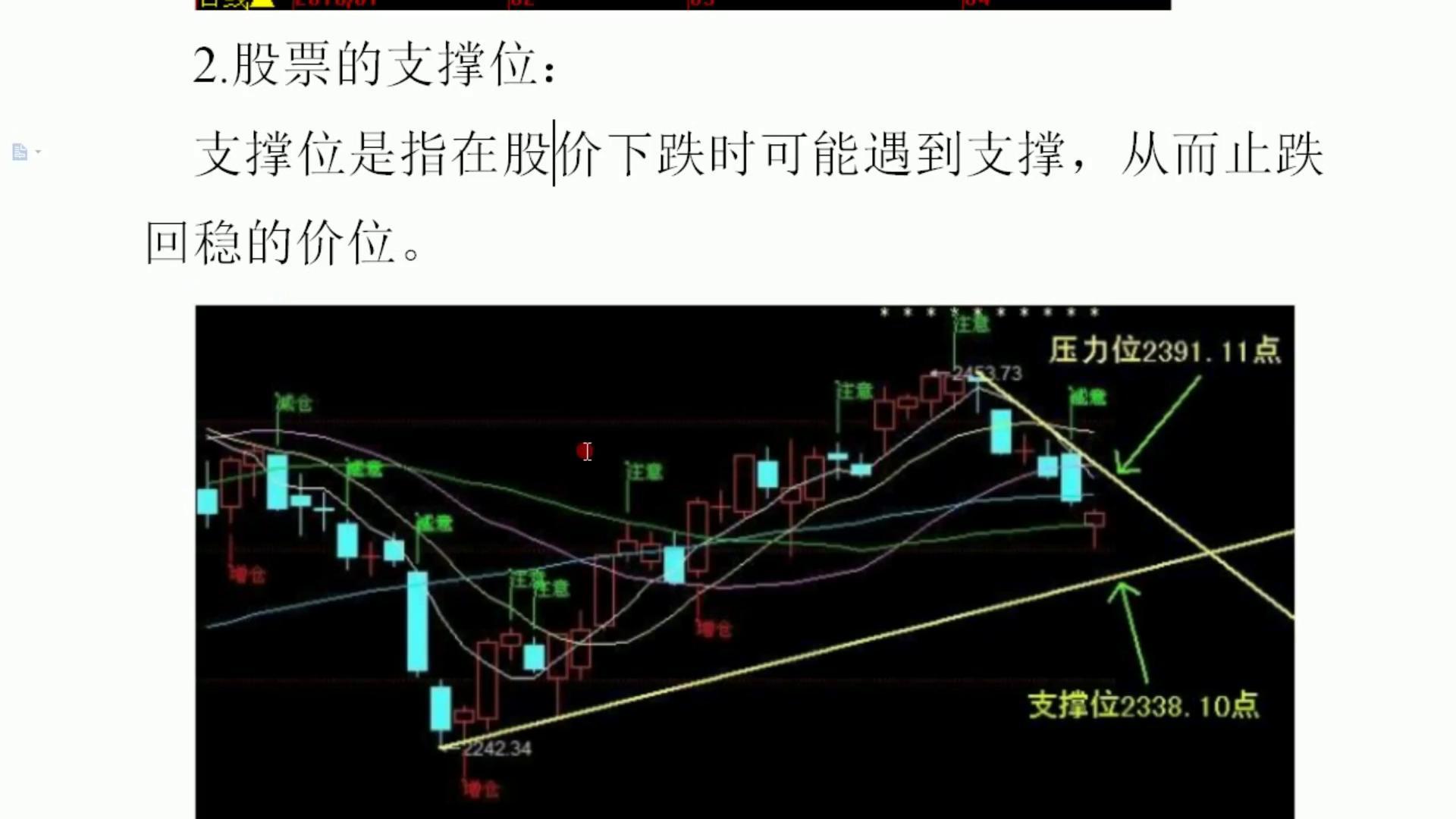 怎样来看股票的压力位和支撑位 (2)