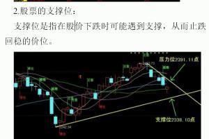 怎样来看股票的压力位和支撑位 (3)