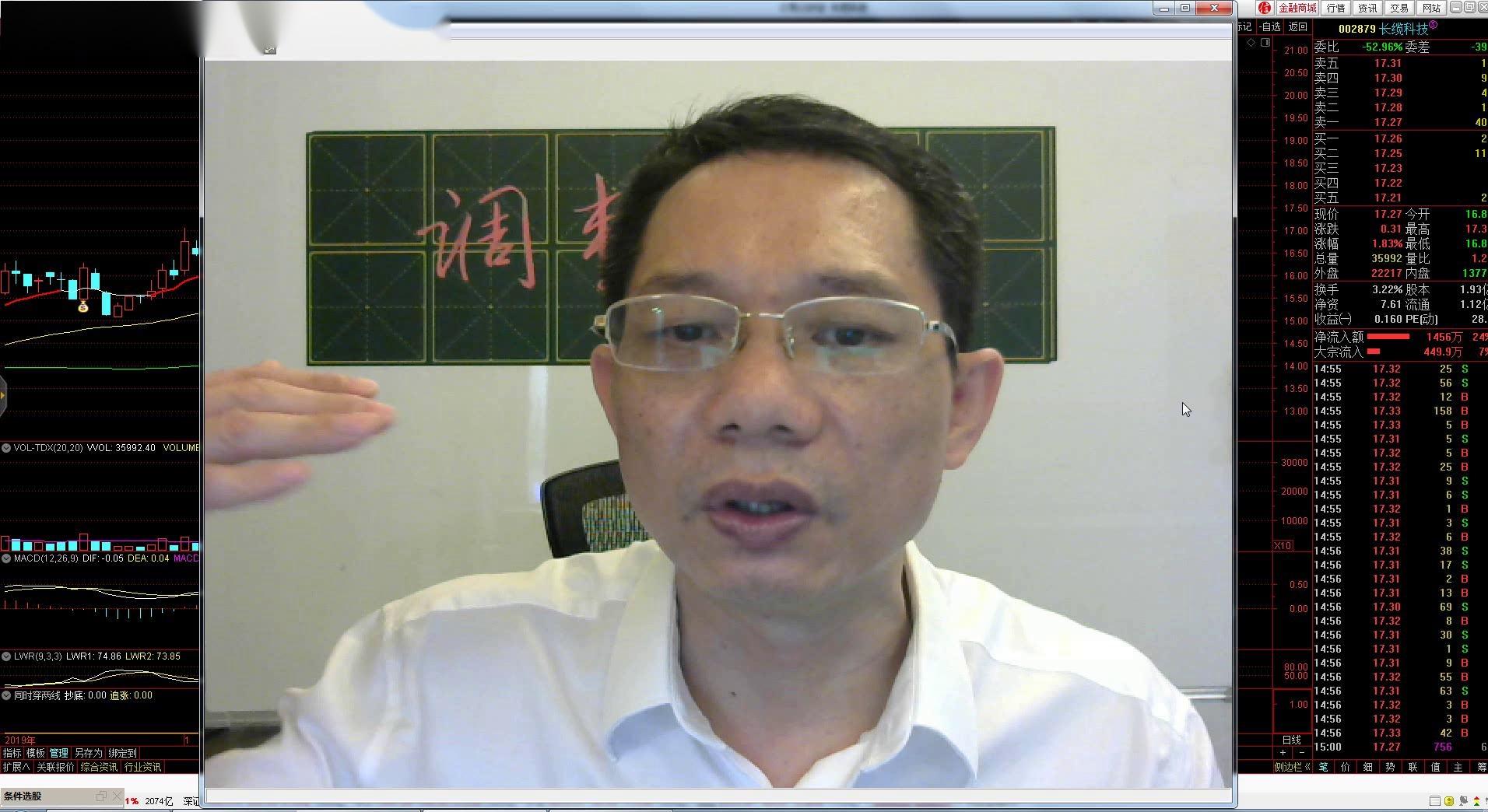 股票入门基础知识教学课程 收盘点评【5-26日】