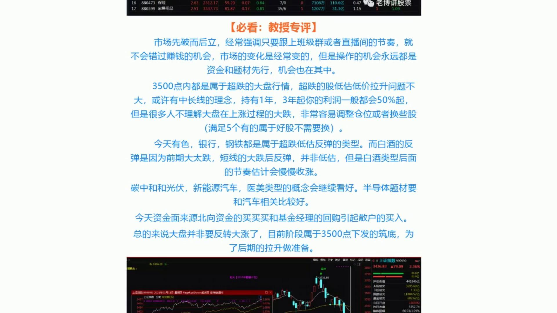 精品炒股-股票妖股检测仪次日涨停爆赚三形态(26)